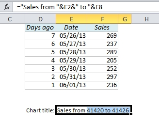 How to create a dynamic chart in excel easy excel easyexcel294dynamic chart in excel ccuart Choice Image