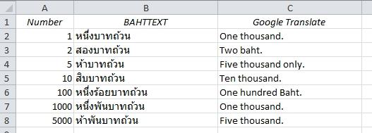 EasyExcel_32_BAHTTEXT