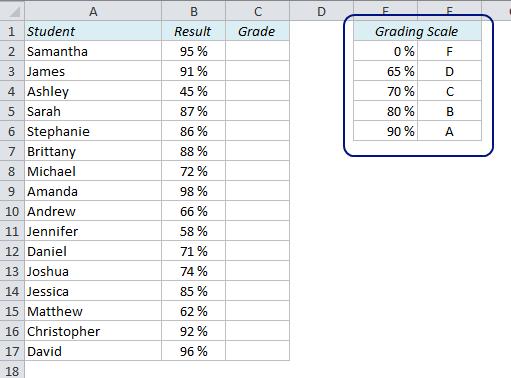 grade calculation in excel Enom warb