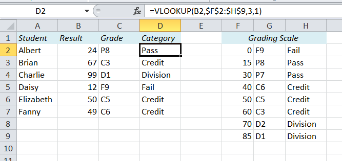 How to Calculate Grades in Excel | Easy-Excel com